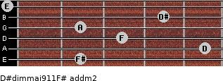 D#dim(maj9/11)/F# add(m2) guitar chord