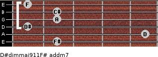 D#dim(maj9/11)/F# add(m7) guitar chord