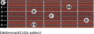 D#dim(maj9/11)/Gb add(m2) guitar chord