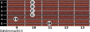D#dim(maj9/13) for guitar on frets 11, 9, 10, 10, 10, 10