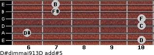 D#dim(maj9/13)/D add(#5) guitar chord