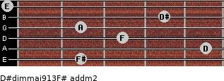 D#dim(maj9/13)/F# add(m2) guitar chord