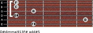 D#dim(maj9/13)/F# add(#5) guitar chord