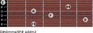 D#dim(maj9)/F# add(m2) guitar chord