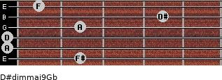 D#dim(maj9)/Gb for guitar on frets 2, 0, 0, 2, 4, 1