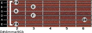D#dim(maj9)/Gb for guitar on frets 2, 6, 3, 2, 3, 2