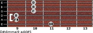 D#dim(maj9) add(#5) guitar chord