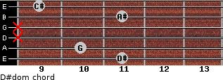D#dom for guitar on frets 11, 10, x, x, 11, 9