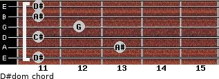 D#dom for guitar on frets 11, 13, 11, 12, 11, 11