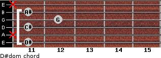 D#dom for guitar on frets 11, x, 11, 12, 11, x