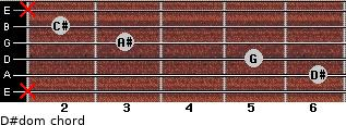 D#dom for guitar on frets x, 6, 5, 3, 2, x