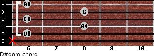 D#dom for guitar on frets x, 6, 8, 6, 8, 6