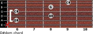 D#dom for guitar on frets x, 6, 8, 6, 8, 9
