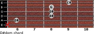 D#dom for guitar on frets x, 6, 8, 8, 8, 9