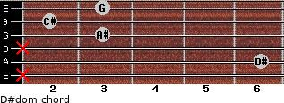 D#dom for guitar on frets x, 6, x, 3, 2, 3