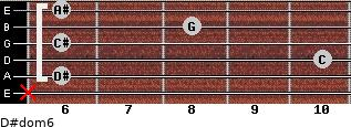 D#dom6 for guitar on frets x, 6, 10, 6, 8, 6