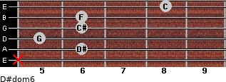 D#dom6 for guitar on frets x, 6, 5, 6, 6, 8