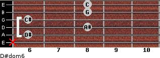 D#dom6 for guitar on frets x, 6, 8, 6, 8, 8