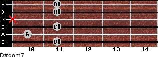 D#dom7 for guitar on frets 11, 10, 11, x, 11, 11
