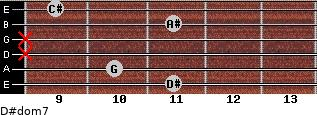 D#dom7 for guitar on frets 11, 10, x, x, 11, 9