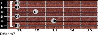 D#dom7 for guitar on frets 11, 13, 11, 12, 11, 11