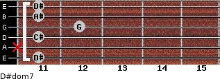 D#dom7 for guitar on frets 11, x, 11, 12, 11, 11