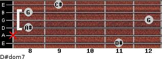 D#dom7 for guitar on frets 11, x, 8, 12, 8, 9