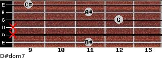 D#dom7 for guitar on frets 11, x, x, 12, 11, 9