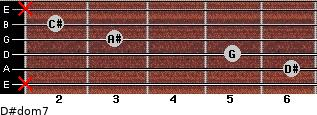 D#dom7 for guitar on frets x, 6, 5, 3, 2, x