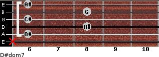 D#dom7 for guitar on frets x, 6, 8, 6, 8, 6