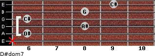 D#dom7 for guitar on frets x, 6, 8, 6, 8, 9