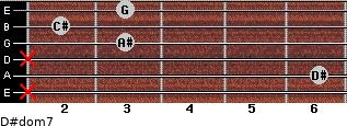 D#dom7 for guitar on frets x, 6, x, 3, 2, 3
