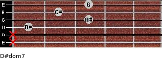 D#dom7 for guitar on frets x, x, 1, 3, 2, 3
