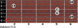 D#dom7/13 for guitar on frets x, 6, 5, 5, 2, 6