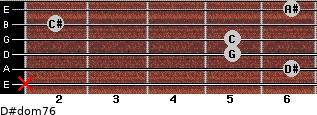 D#dom7/6 for guitar on frets x, 6, 5, 5, 2, 6