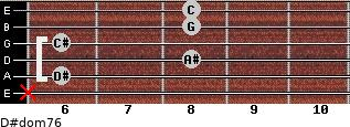 D#dom7/6 for guitar on frets x, 6, 8, 6, 8, 8