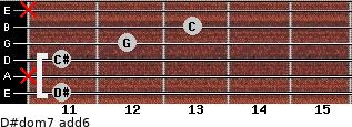D#dom7(add6) for guitar on frets 11, x, 11, 12, 13, x