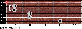 D#m(maj9)/D for guitar on frets 10, 8, 8, 7, 7, x