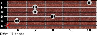 D#m(+7) for guitar on frets x, 6, 8, 7, 7, 10