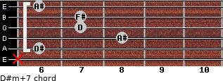 D#m(+7) for guitar on frets x, 6, 8, 7, 7, 6