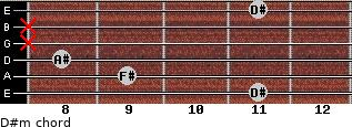 D#m for guitar on frets 11, 9, 8, x, x, 11