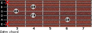 D#m for guitar on frets x, 6, 4, 3, 4, x