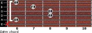 D#m for guitar on frets x, 6, 8, 8, 7, 6