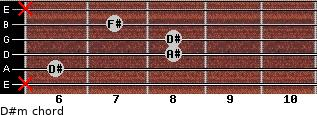 D#m for guitar on frets x, 6, 8, 8, 7, x