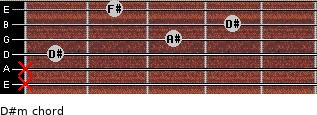 D#m for guitar on frets x, x, 1, 3, 4, 2