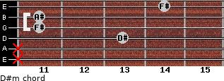D#m for guitar on frets x, x, 13, 11, 11, 14
