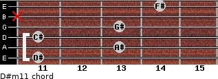 D#m11 for guitar on frets 11, 13, 11, 13, x, 14