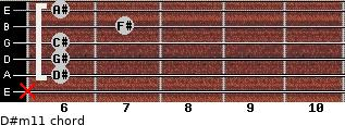 D#m11 for guitar on frets x, 6, 6, 6, 7, 6
