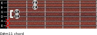 D#m11 for guitar on frets x, x, 1, 1, 2, 2