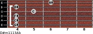 D#m11/13/Ab for guitar on frets 4, 4, 4, 5, 4, 6